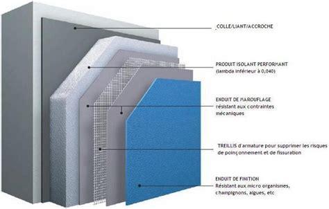 photos panneaux d isolation thermique page 2 hellopro fr