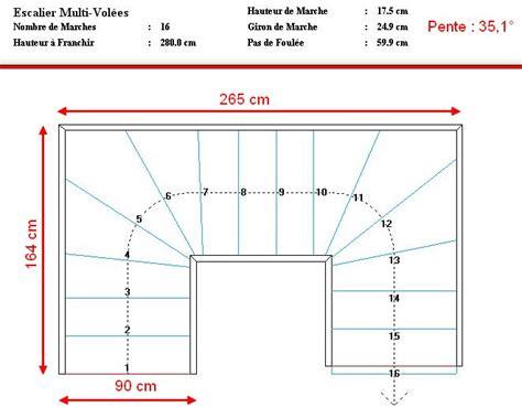 aide a la creation d un escalier 2 4 tournant