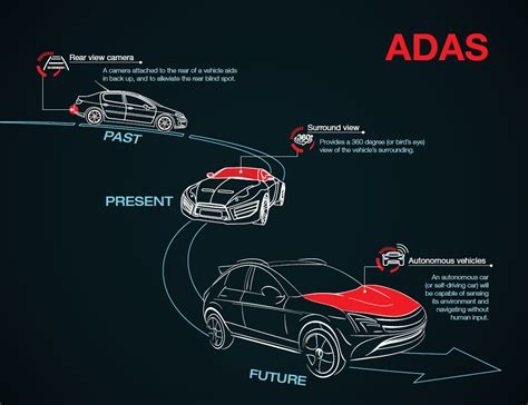 What S Next For Advanced Driver Assistance Systems Math Wallpaper Golden Find Free HD for Desktop [pastnedes.tk]