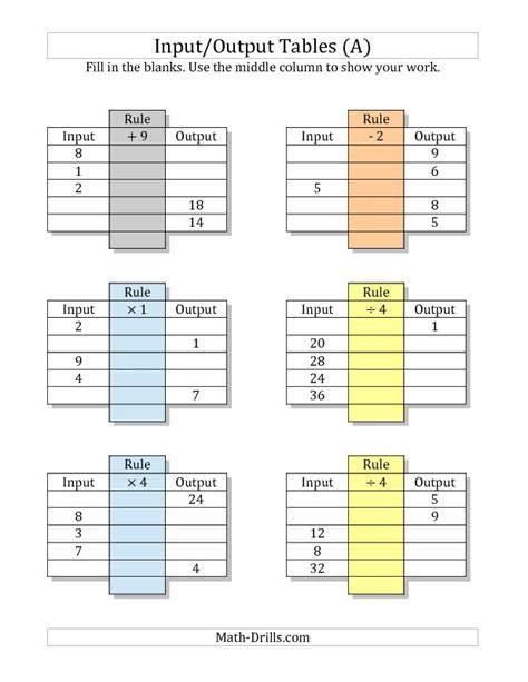 4th Grade Math Function Tables Worksheets  Place Value Worksheets For Practicemultiplication