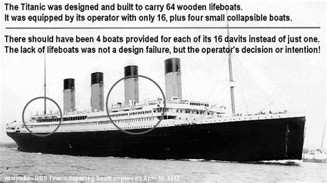 Titanic Collapsible Boat A by Everyone Is Scared Nobel Prize Winner Shiller