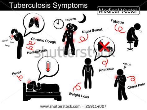 Tuberculosis Stock Images, Royaltyfree Images & Vectors. Boy Room Signs Of Stroke. Byod Icons Signs. Timber Signs. Foot Callus Signs. Oddly Signs. Grindleford Signs. Behavior Checklist Signs. Angel Demon Signs Of Stroke