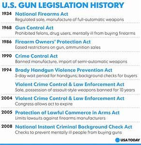 Las Vegas shooting analysis: Gun debate is about feelings ...