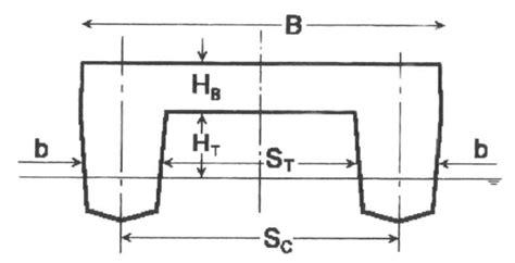 Catamaran Hull Dimensions by Basic Catamaran Dimensions Download Scientific Diagram
