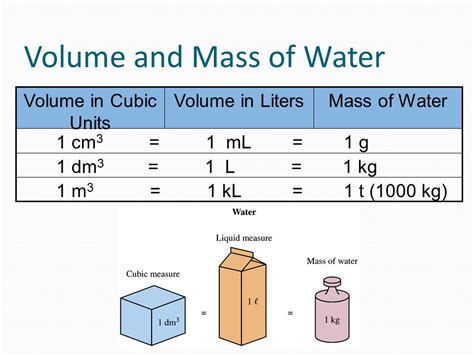 unit 5 the metric system ppt
