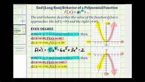 Summary of End Behavior or Long Run Behavior of Polynomial ...