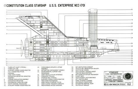 classified starfleet blueprints
