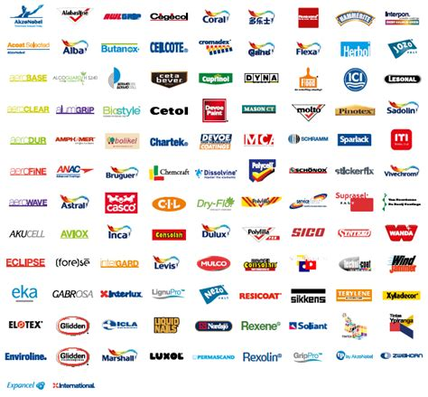 Wake Boat Brands List by Akzonobel Report 2011 Selection Of Our Brands
