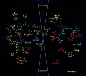 A List of the Nearest Superclusters