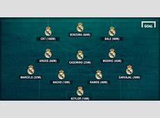 Real Madrid x Barcelona qual elenco é mais caro? Goalcom