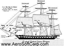 Ship Parts Names by Ship Parts Ship Parts Names Ship Parts Diagram Cruise