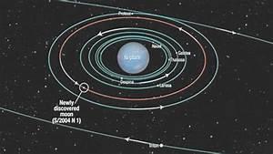 Nasa discovers new Neptune moon