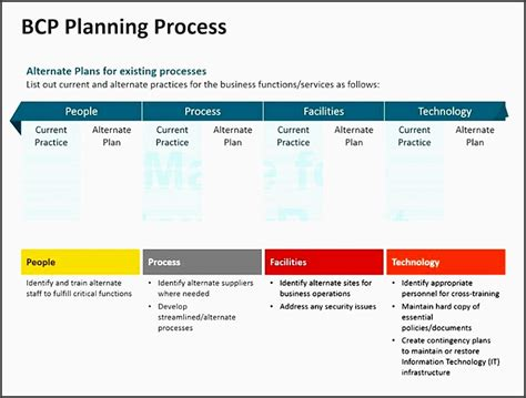 10 Business Continuity Plan Sample