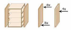 Begehbarer Kleiderschrank Staub : begehbaren kleiderschrank selber bauen schritt f r schritt anleitung ~ Markanthonyermac.com Haus und Dekorationen