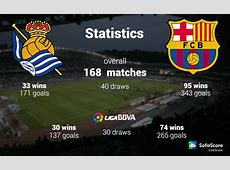 Primera La Liga BBVA 17th round Real Sociedad FC vs
