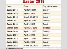 Easter Holiday Period 2017 lifehacked1stcom