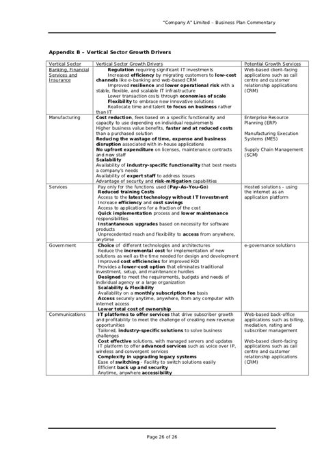 Business Plan Sample  Great Example For Anyone Writing A. Top 5 Skills For Resume. Hospital Housekeeping Resume Skills. Substitute Teacher Resume Description. Words To Use On A Resume To Describe Yourself. Recent College Graduate Resume No Experience. Resume For A Stay At Home Mom Example. Web Developer Resume Summary. Succinct Resume