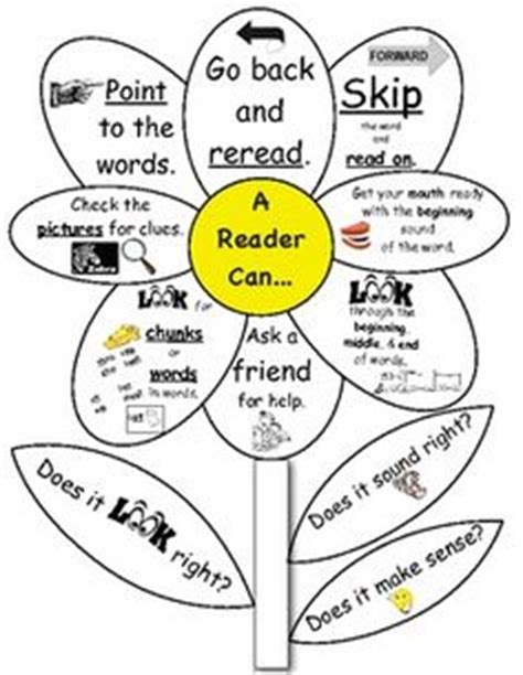 1000+ Images About Reading Recovery On Pinterest  Reading Recovery, Word Work And Reading