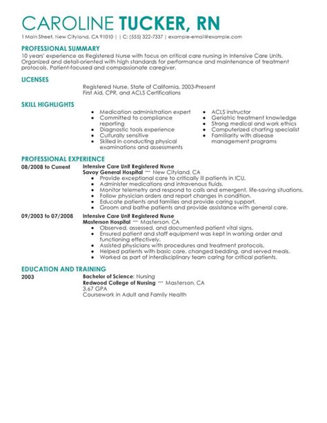 Nursing Resume Sample & Writing Guide. Spa Party Invitations Templates Free Template. Minnie Mouse Personalized Invitations Template. Sample Of Informal Letter Of Apology. T Chart Printable. Federal Resume Writers. Sample Resume For Patient Care Technician Template. Request For Consideration For Promotion Template. Wedding Invite Response Cards Template