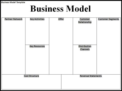 Free Business Model Template
