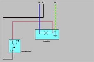 Lampe Mit Bewegungsmelder Und Schalter : elektroinstallation schalter und steckdosen ~ Markanthonyermac.com Haus und Dekorationen