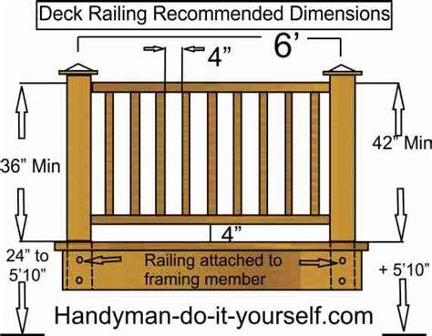 Deck Codes Newsonairorg