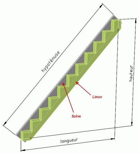 les 25 meilleures id 233 es de la cat 233 gorie calcul escalier sur plan escalier dimension