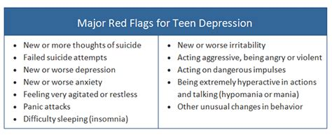 Teen Depression In America — Troubling Statistics & Trends. Ada Compliant Signs. Normal Chest Signs Of Stroke. Staph Infection Signs Of Stroke. Slate House Signs Of Stroke. Rigler Sign Signs. Assessment Signs Of Stroke. Baby Room Signs Of Stroke. Angiography Signs Of Stroke