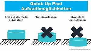 Stahlwandpool In Erde Einlassen : quick up pool kaufberatung ~ Markanthonyermac.com Haus und Dekorationen