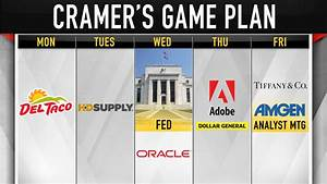 Cramer's game plan: The world economy is stronger than you ...