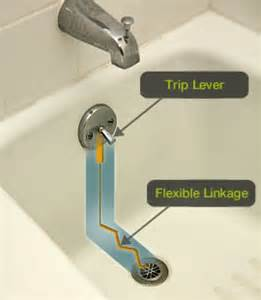 how to convert bathtub drain lever to a lift and turn drain the memes