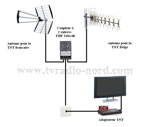 tnt62 antenne tnt 1 ou 2 rateaux pour capter les cha 238 nes belges