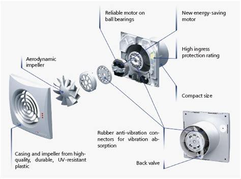 notre gamme d extracteurs de salle de bain ventilation systems