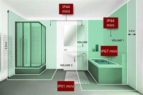 l 233 clairage salle de bains luminaires volumes indice ip
