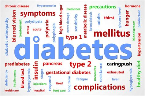 What Are The Symptoms And Complications Of Diabetes