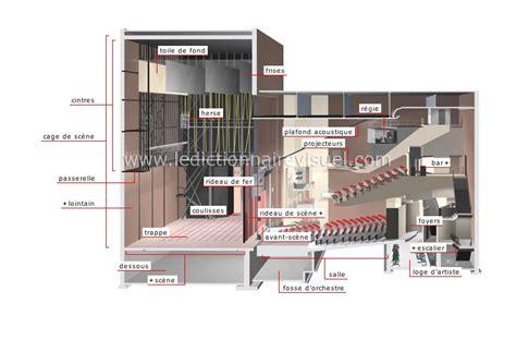 arts et architecture gt arts de la sc 232 ne gt salle de