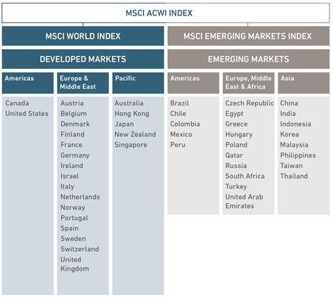 Misery Index (economics)