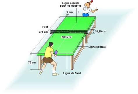 sportquick tennis de table historique