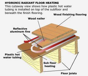 best 25 hydronic radiant floor heating ideas on radiant floor in floor radiant