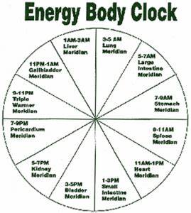 meriden clock | Chinese Medicine | Pinterest | Health ...