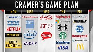 Cramer game plan: Sizzling buys on an oil swoon - Yahoo ...