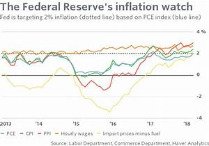 Why is the Fed more worried about inflation? Look at these ...