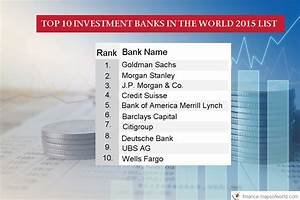 Top Investment Banks | World Finance