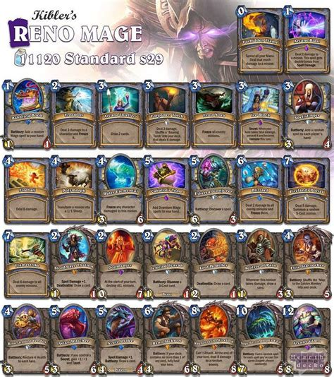 17 best ideas about hearthstone mage deck on hearthstone mage cheap mage deck and