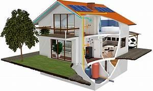 Welche Heizung Ist Die Beste Für Mein Haus : gas l pellets solar heizungen ahrensburg kersting heizung solar kersting heizung und solar ~ Markanthonyermac.com Haus und Dekorationen