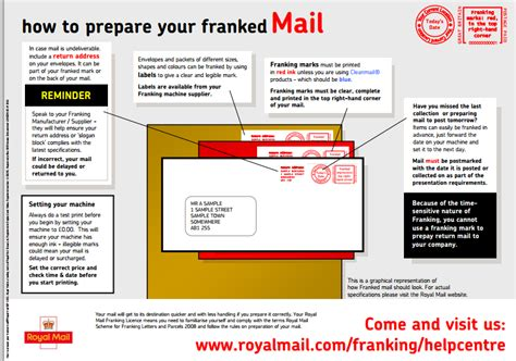 How To Prepare And Send Franked Mail For Post And Collection. Resume Template For Sales Job. Resume Format For Applying Teacher Post. List Of Skills And Strengths For Resume. How To Make A Resume On Microsoft Word 2007. Sushi Chef Resume. How To Upload Your Resume On Linkedin. Cdl Resume. On Campus Job Resume Sample