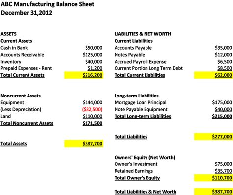 Best Photos Of Small Business Balance Sheet Form  Small. Restaurant Pro Forma Template. Resume For Summer Training Template. Key Verbs For Resume Template. Party Invitation Wording Template. Medical Permission Letter. Professional Business Plan Template. Invitation Birthday Party Card Template. Printable Graph Paper 1 4 Inch Template