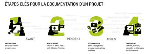 fichier 201 cl 233 s pour la documentation d un projet png movilab org