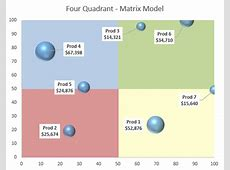 Quadrant Chart Excel Template calendar monthly printable