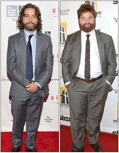 """Daily Mail Celebrity on Twitter: """"Zach Galifianakis debuts ..."""